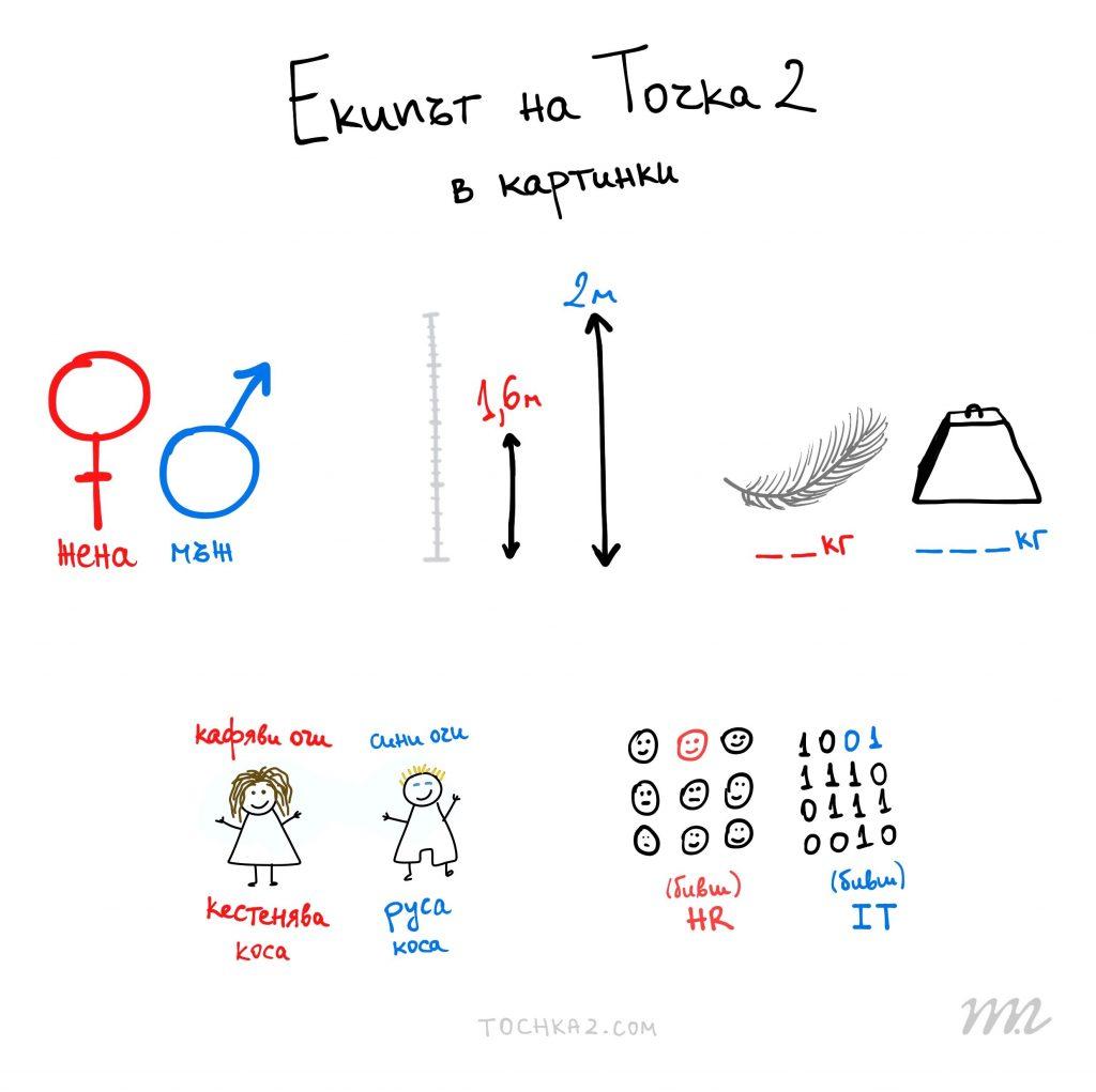 tochka_2_v_kartinki