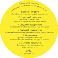 15_covey_13_trust_behaviours_front_Page_1