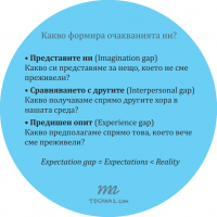 30_expectation_confirmation_back_Page_1