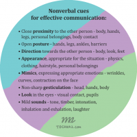 34_ENG_Nonverbal_cues_front_Page_1