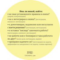 4_indicators_organization_of_work_back_Page_1
