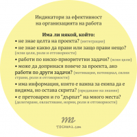 4_indicators_organization_of_work_front_Page_1